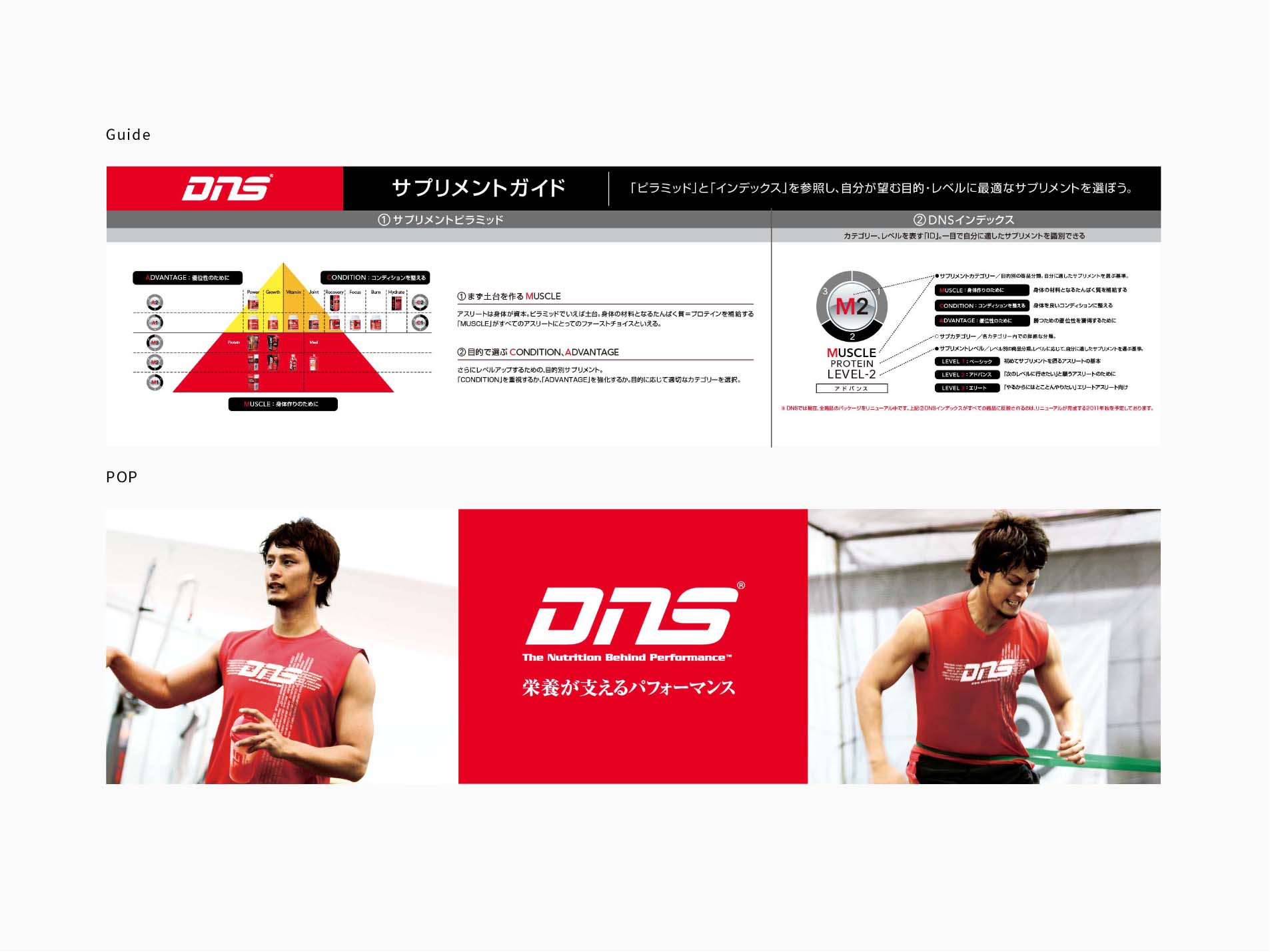 dns branding